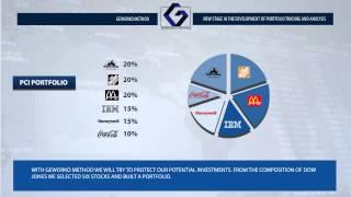Revolutionary Portfolio Trading Method GeWorko   IFC Markets