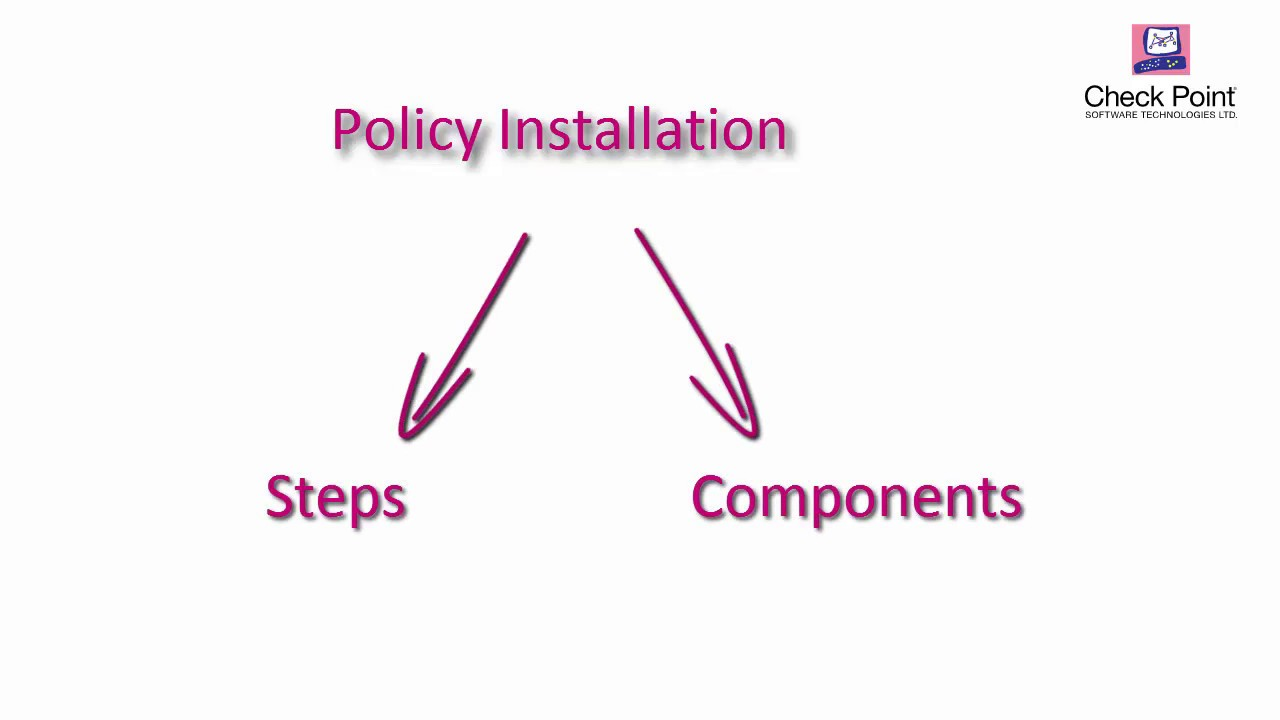 Policy Installation Steps Flow Troubleshooting Part1 by Check Point Support  Channel