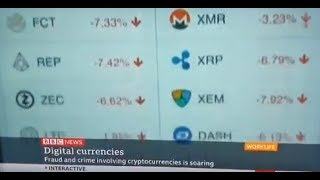 Ripple And XRP Featured On BBC News And Banks WILL Hold Digital Assets