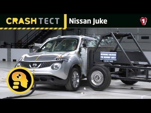 Nissan Juke. Краш тест. УКР