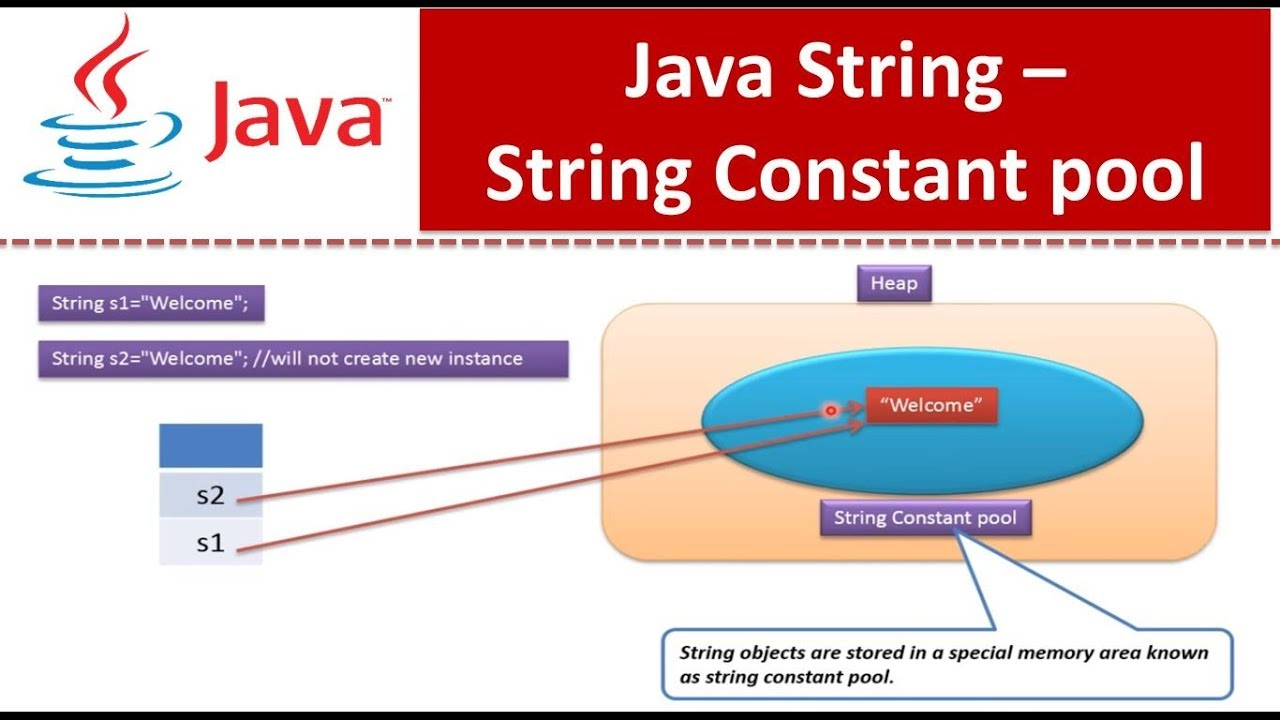 Java tutorial java string string constant pool youtube for Object pool design pattern java