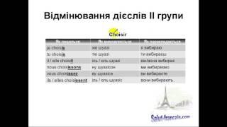 Відмінювання французьких дієслів 2 групи