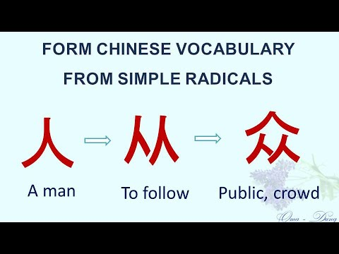 Form Chinese Vocabulary From Simple Radicals - Learn Chinese For Beginners