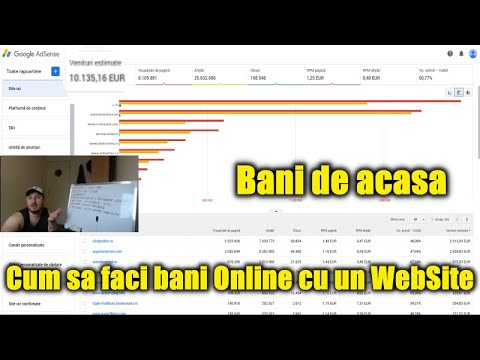 cum să faci bani cu un site web