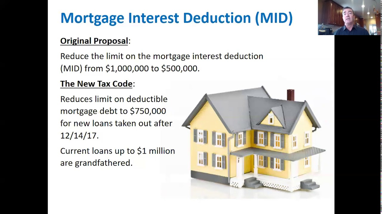 mortgage interest deduction essay You can deduct home mortgage interest if all the following conditions are met you file form 1040 and itemize deductions on schedule a (form 1040.