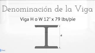 Catálogo, Medidas y Denominación de Vigas H para Construcción