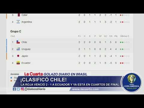 #GOLAZODIARIO - Post Partido Chile VS Ecuador (21/06/2019)