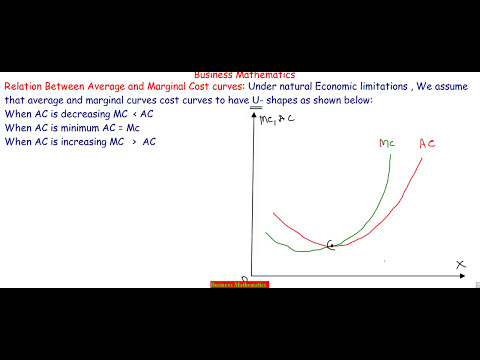 Average and Marginal Cost( Business Mathematics ) Hindi