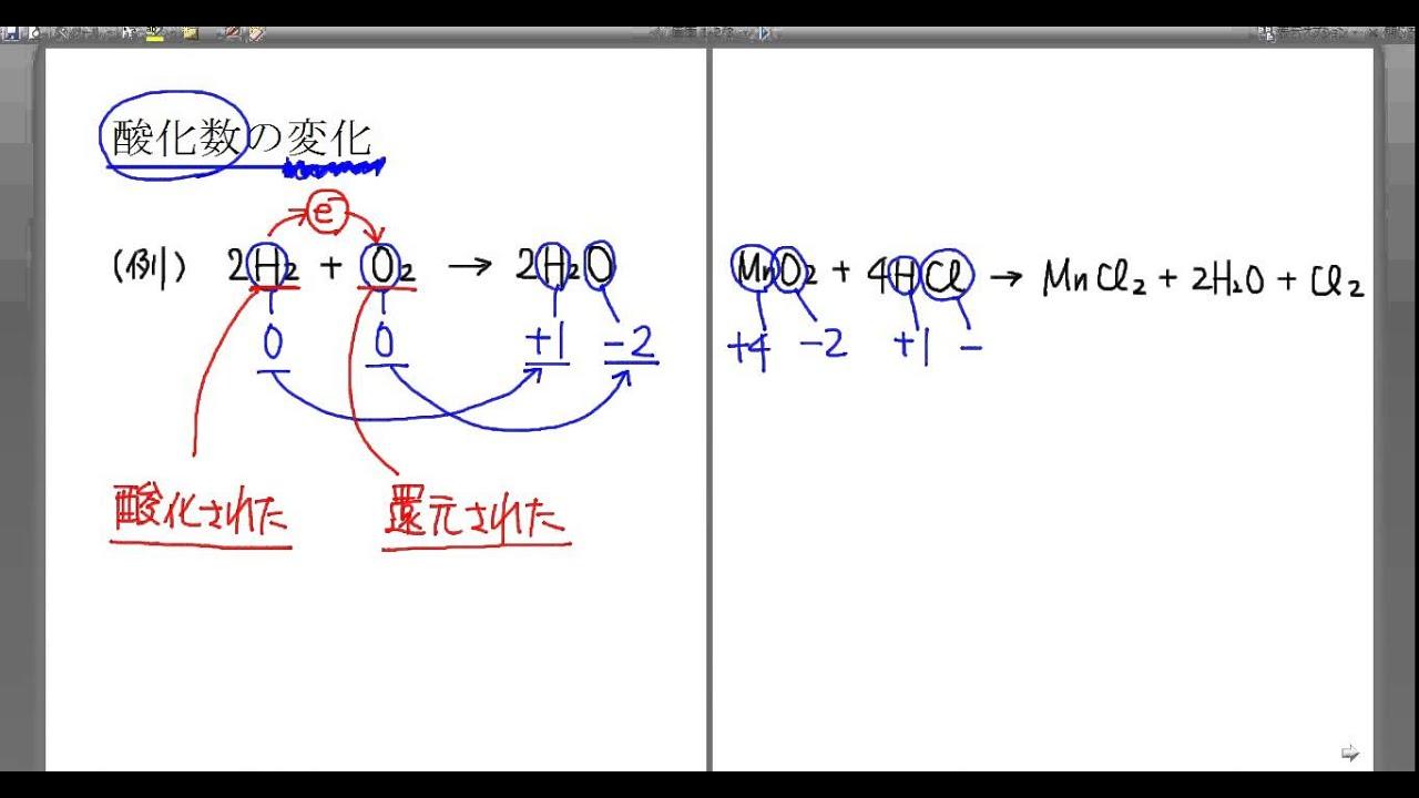 高校化學解説講義:「酸化還元反応」講義6 - YouTube