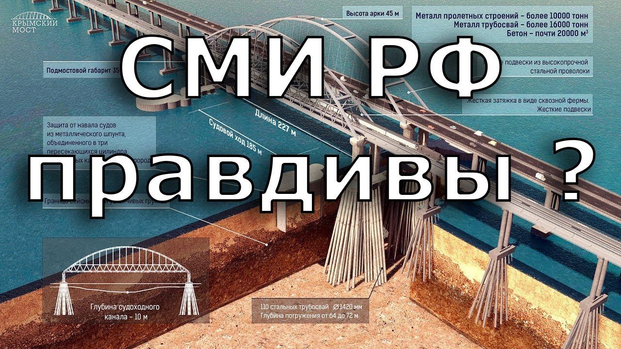 Поперек украинского горла: Керченский мост увеличит грузооброт с Крымом