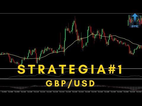 Strategia FOREX 1 - GBPUSD