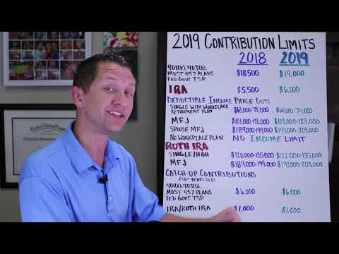 """<span class=""""title"""">2019 contribution limits 