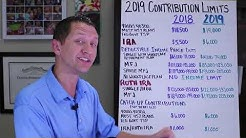 2019 contribution limits | Roth IRA, Traditional IRA, 401(k)