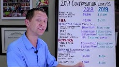 2019 contribution limits | Roth IRA, Traditional IRA, 401(k)