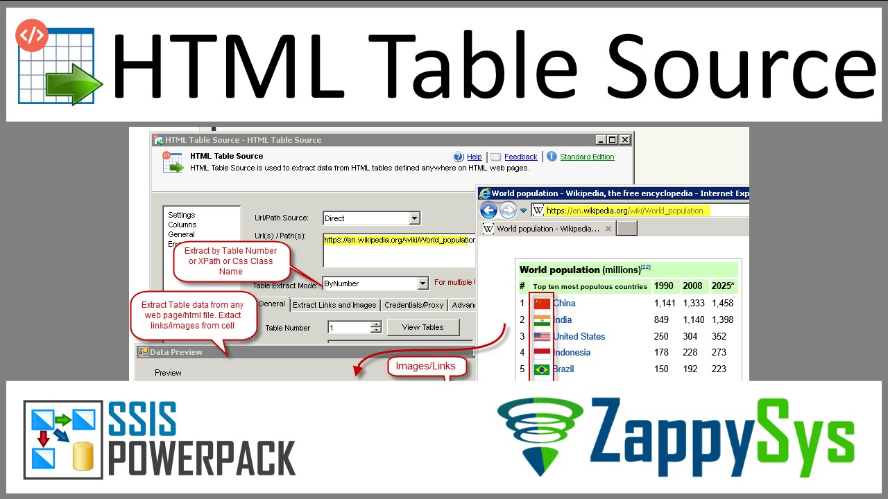 Ssis html table source web scraping without coding from for Html table class