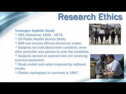 Research Ethics involving Human Subjects