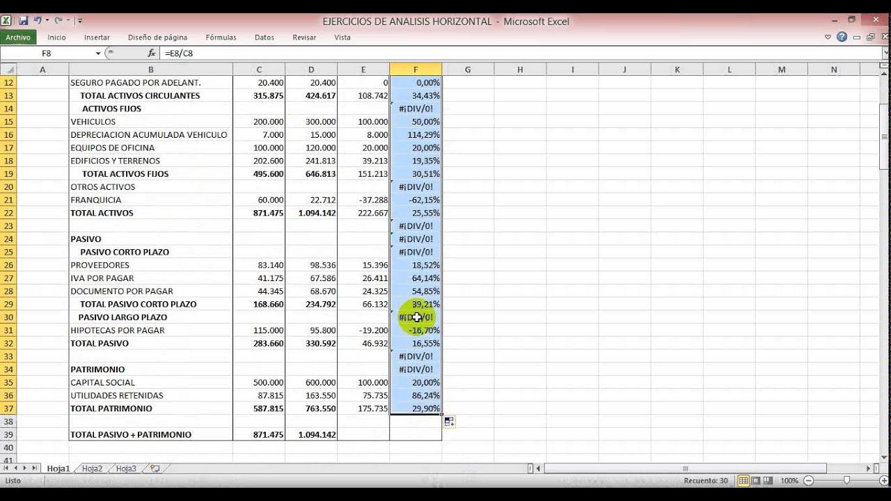 An lisis financiero por el m todo horizontal o de for Analisis de balances