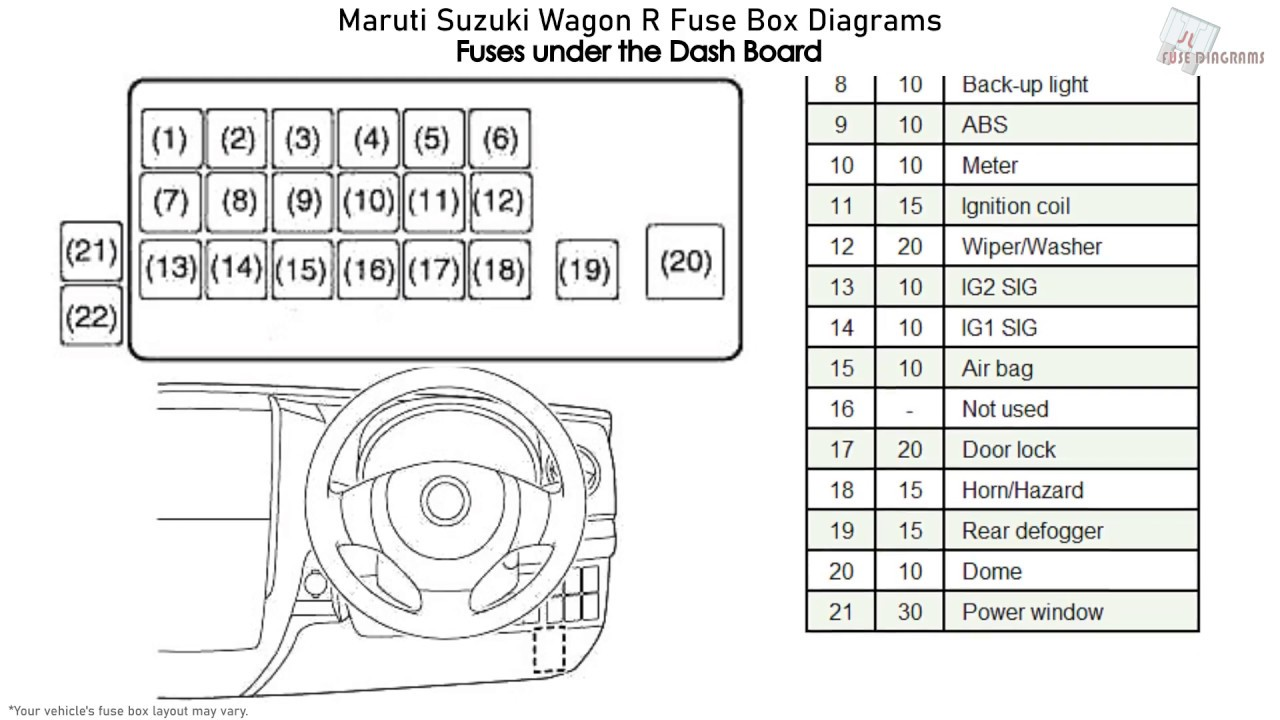 Maruti Suzuki Wagon R Fuse Box Diagrams - YouTubeYouTube