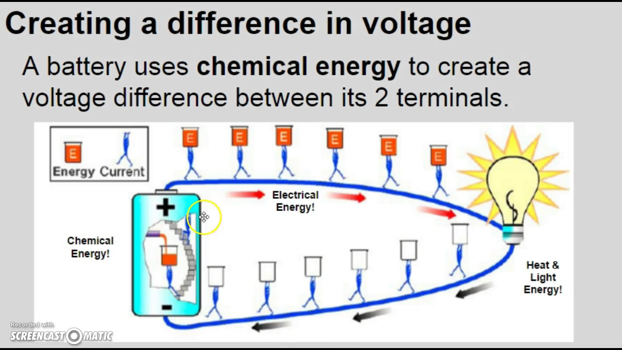 Ohms Law V I R Explained Youtube The Resistance Can Be Used To Work Out Voltages And Currents