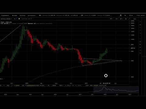 ¿Porque el Bitcoin va a subir mucho y TU no lo vas a coger?