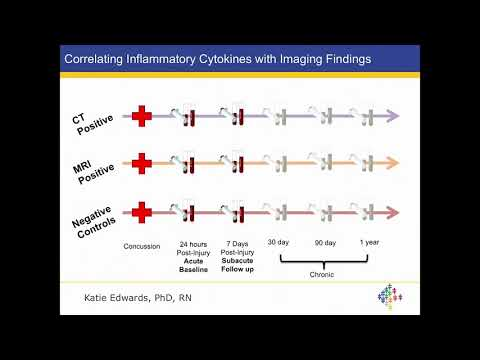 9/2018 NACNR - The Role of Inflammatory Cytokines in Recovery from Mild Traumatic Brain Injuries