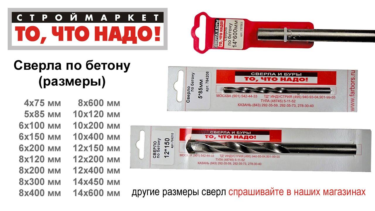 Интернет магазин ozon. Ru: купить бур для перфоратора bosch