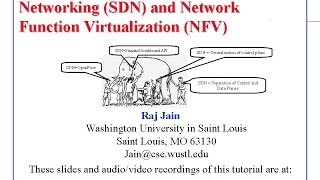 tutorial on openflow software defined networking sdn and network function virtualization nfv