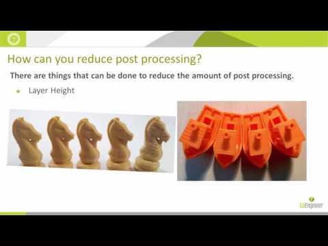3D Printing -  Essential 3D Printing Tools