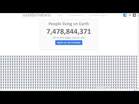 World Population Live Counter