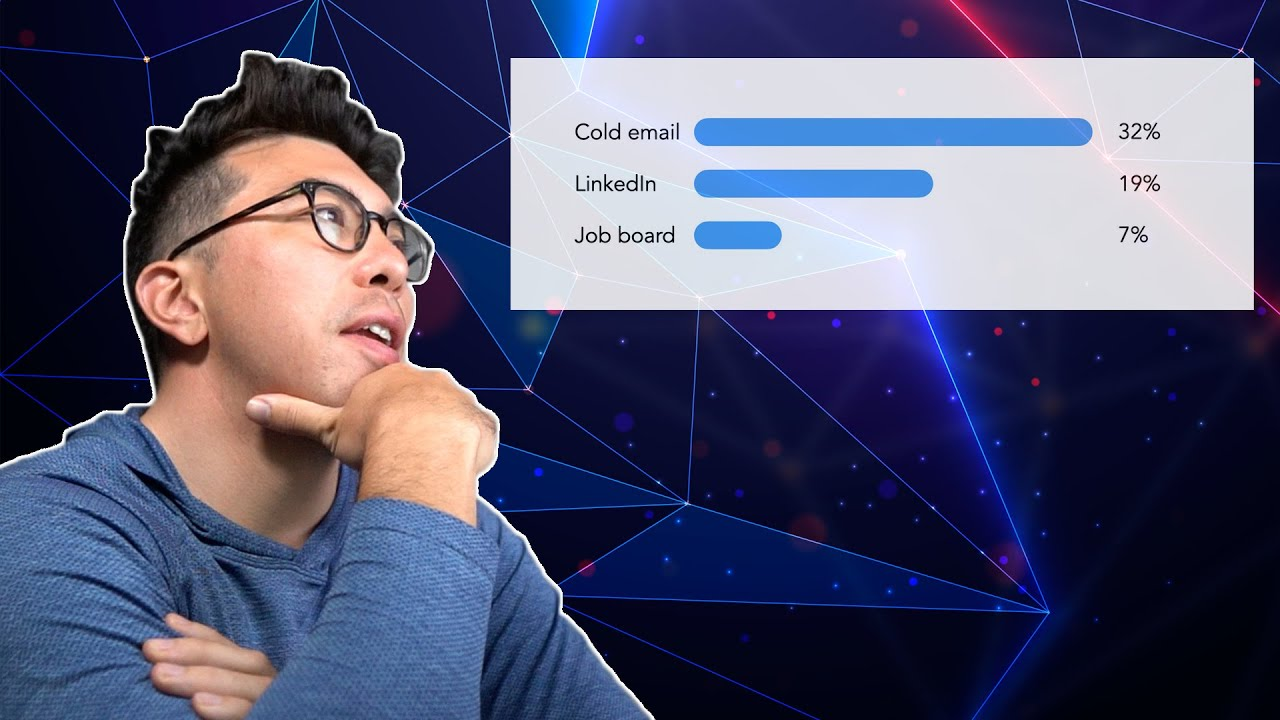Data Scientist Reacts: REAL Data Science Job Application Data