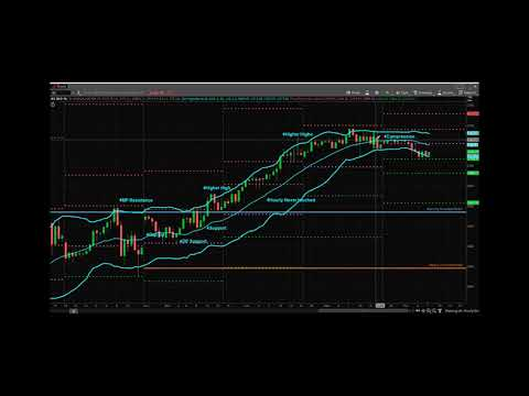 Princetontrader Futures Trading Education S&P Futures Webcast April 19, 2018