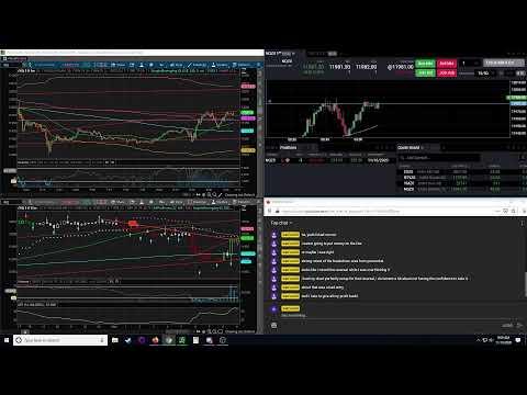 Trading Nasdaq Futures NQ 11-16-20