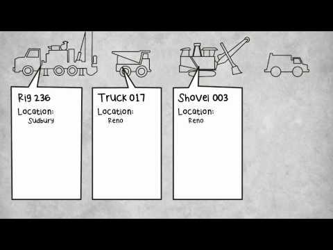 ManagerPlus Maintenance Management For Mining