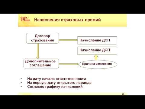 Виноградов Учет БСО и общая схема работы с договорами страхования и убытками презентация