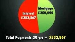 EXPLOSIVE - Mortgage Reduction Program