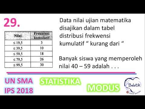 tabel-distribusi-frekuensi-kumulatif---pembahasan-un-matematika-sma-ips-2018-no-29