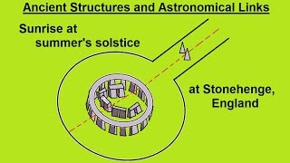 Astronomy - Ch. 4: History of Astronomy (3 of 16) Ancient Structures: Stonehenge