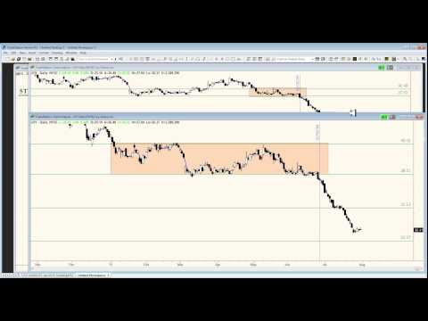 DEVELOPING A STRUCTURED STOCK TRADING PROCESS