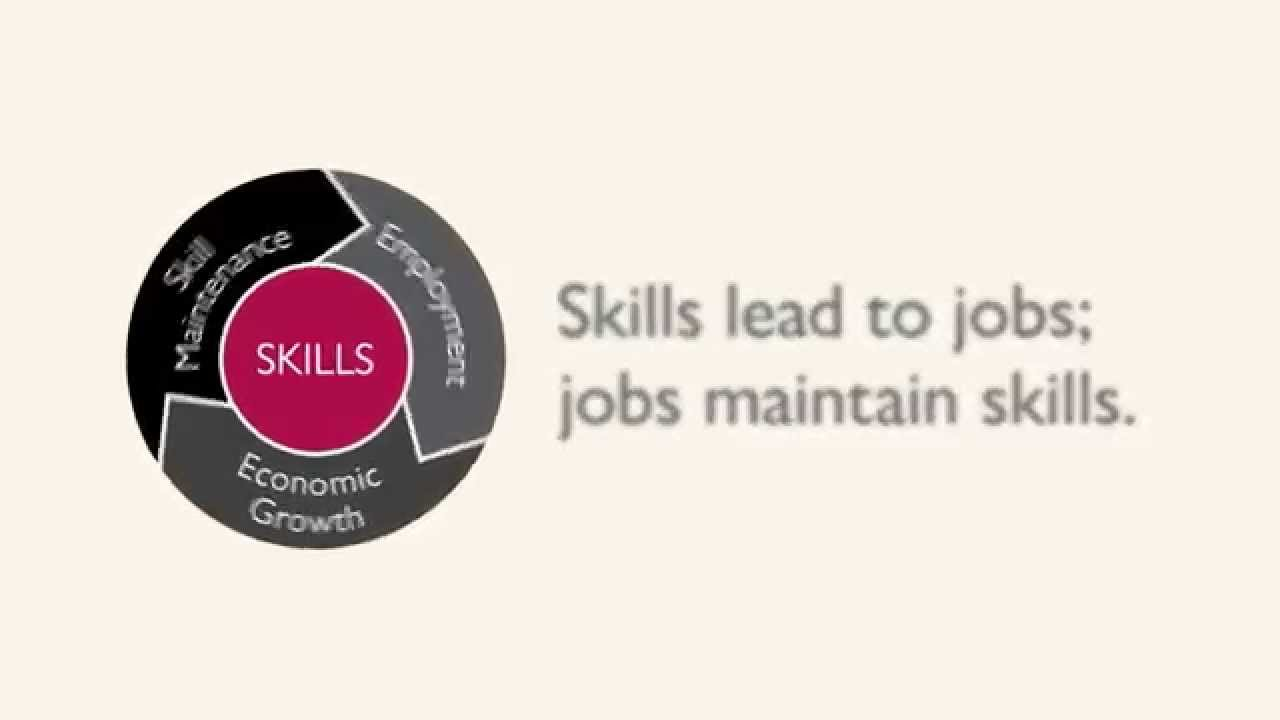 from learning to earning the impact of skills on employment and from learning to earning the impact of skills on employment and economic outcomes