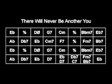 Gypsy Jazz Play Along - There Will Never Be Another You - YouTube