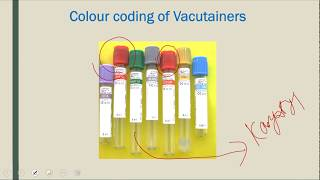 Blood Collection Tubes - Colour coding of vials,  Order of draw
