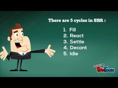 SBR wastewater treatment 1