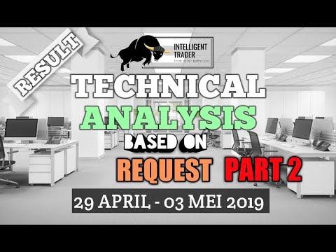Analisa Saham (Periode 29 April - 03 Mei 2019) PART 2