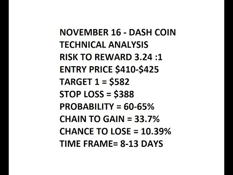 DASH November 16 Technical Analysis, Long Entry $410-$425 Target $540 -$582