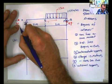 Lecture on Shear and Moment Diagram  part 1 by method of sections