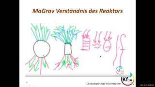 2018 04 19 PM Public Teachings in German - Öffentliche Schulungen in Deutsch