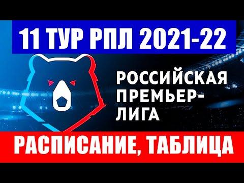 Футбол. Российская премьер-лига 2021-22. 11 тур РПЛ. Расписание, турнирная таблица.