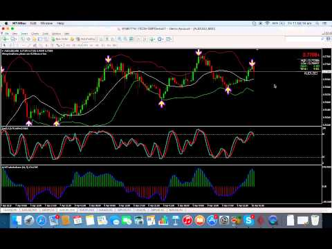 ⭐️forex binary options example