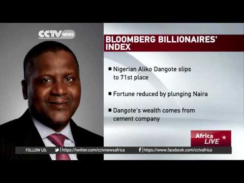 Business mogul Aliko Dangote's fortune falls $3.7 billion