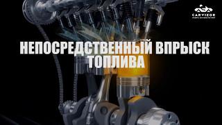 Непосредственный впрыск автомобильного двигателя